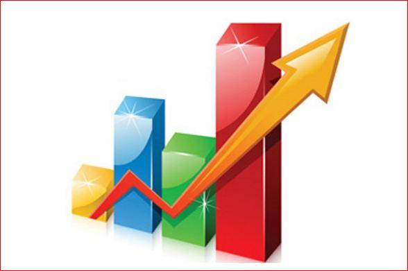 Статистика в рекламах Яндекс.Директ